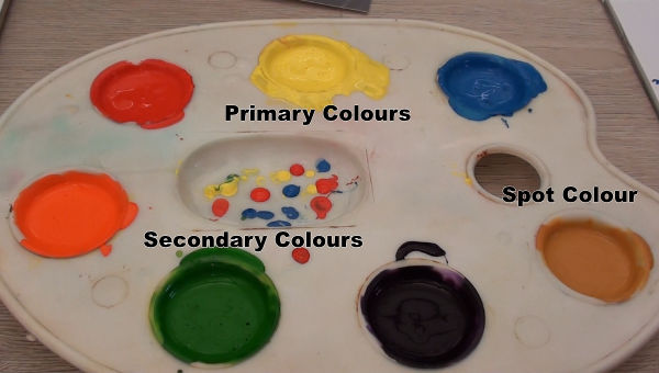 typical paint palette used in pointillism
